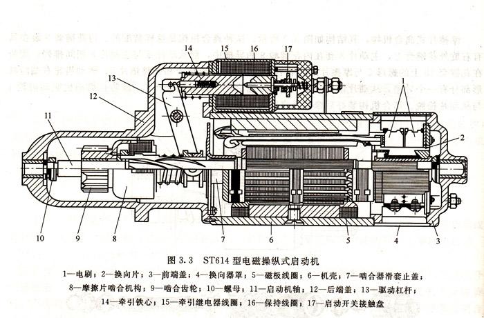 动机电气接线图