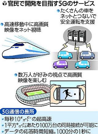 日本5G手机研发提速