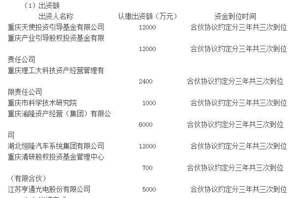 亨通光电签署与重庆清研华业股权投资基金合伙协议