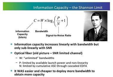 日本电气打破频谱效率纪录 接近香农极限
