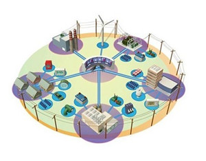 山东省首个新能源微电网项目发电超10万度